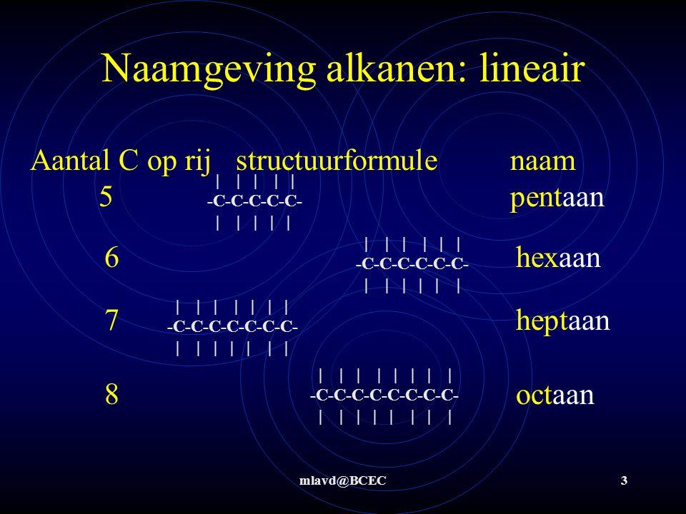 mlavd@BCEC3 Naamgeving alkanen: lineair Aantal C op rijstructuurformulenaam 5 pentaan 6 hexaan 7 heptaan 8octaan               -C-C-C-C-C-C-C-                               -C-C-C-C-C-C-C-C-                             -C-C-C-C-C-C-                       -C-C-C-C-C-          