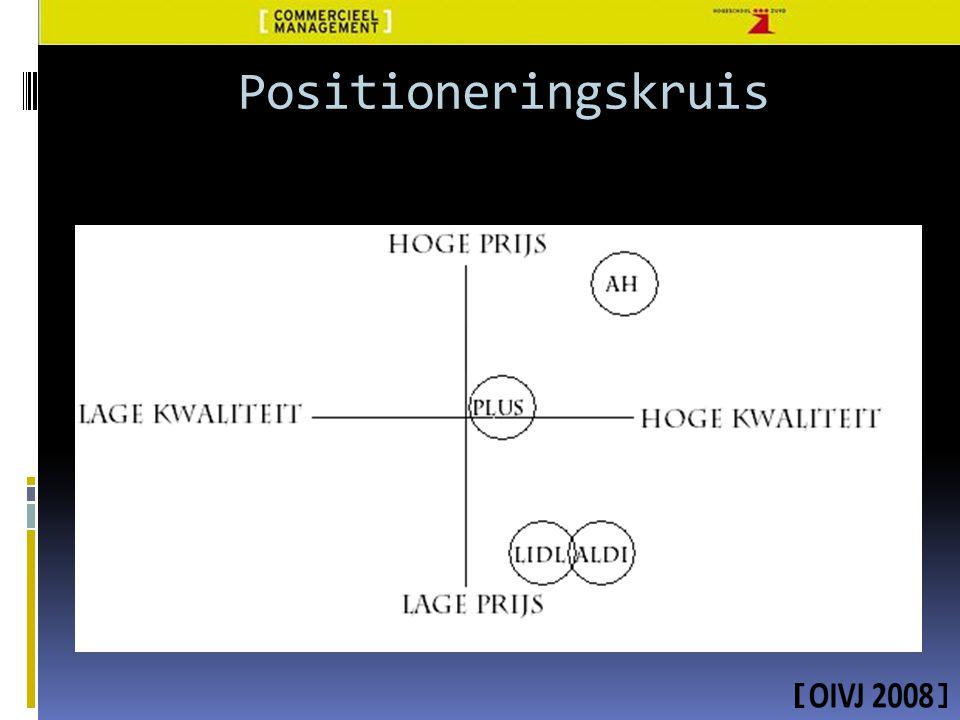 Positioneringskruis