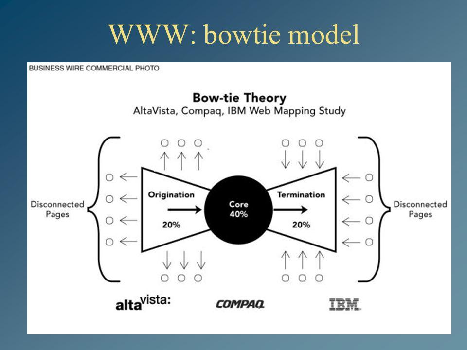 13 WWW: bowtie model