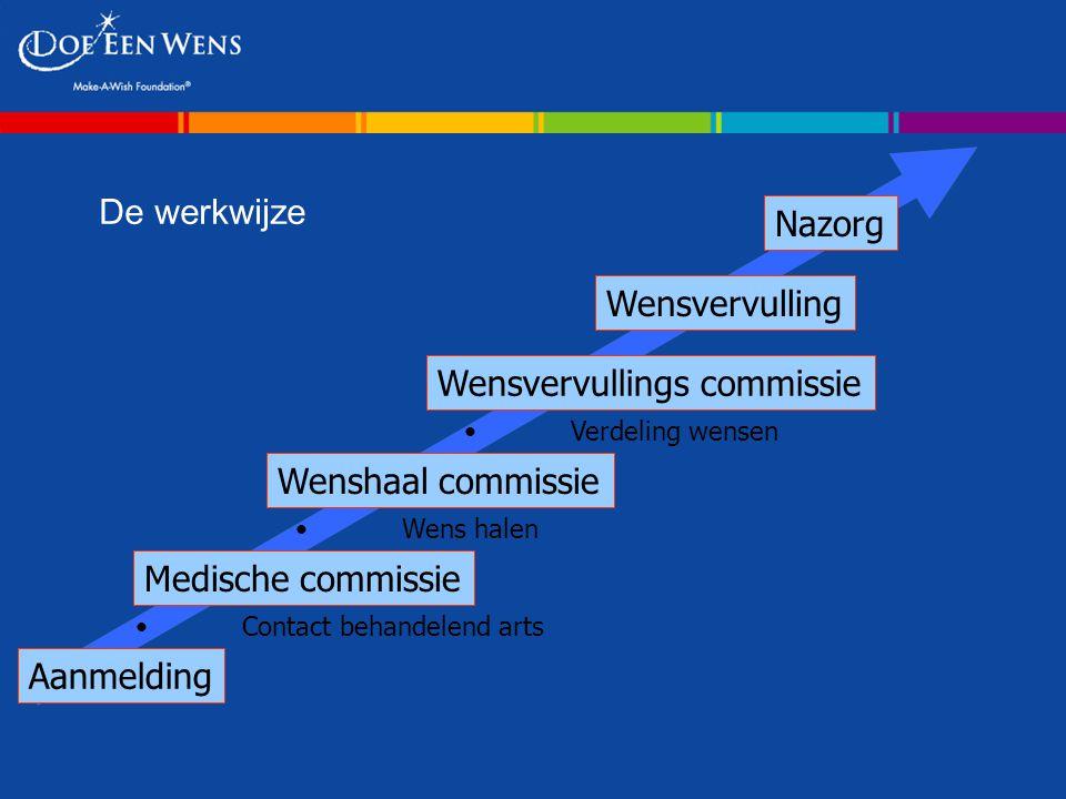 De werkwijze Aanmelding Medische commissie Wenshaal commissie Wensvervullings commissie Wensvervulling Nazorg Contact behandelend arts Wens halen Verd