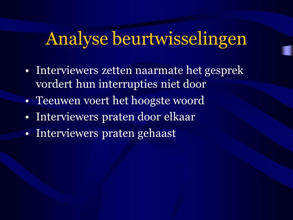 Analyse beurtwisselingen Interviewers zetten naarmate het gesprek vordert hun interrupties niet door Teeuwen voert het hoogste woord Interviewers prat