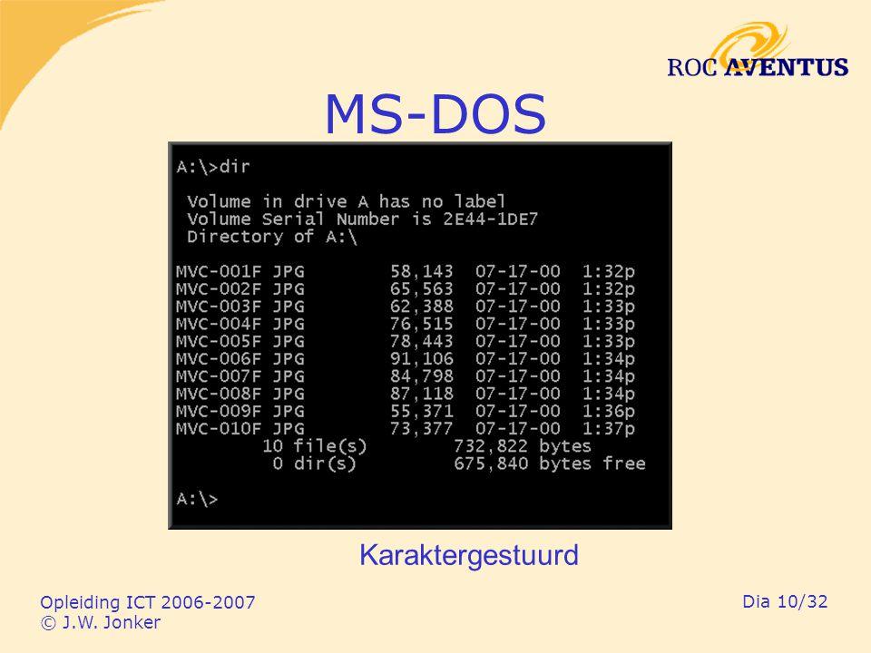 Opleiding ICT 2006-2007 © J.W. Jonker Dia 10/32 MS-DOS Karaktergestuurd