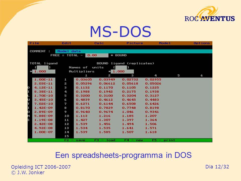 Opleiding ICT 2006-2007 © J.W. Jonker Dia 12/32 MS-DOS Een spreadsheets-programma in DOS