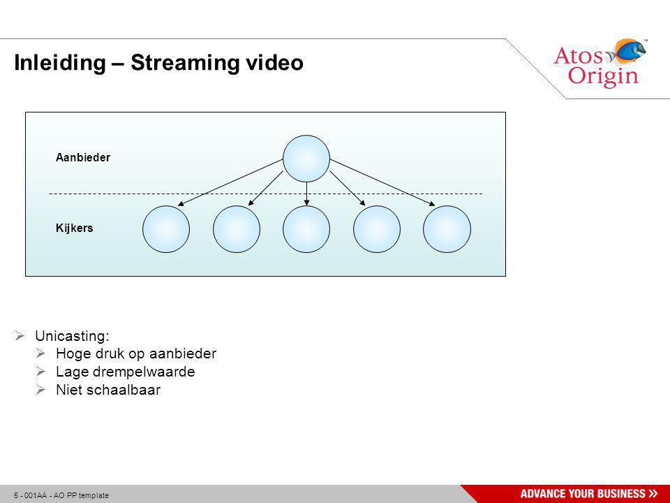 16 - 001AA - AO PP template Streaming Video - Formaten  Todo