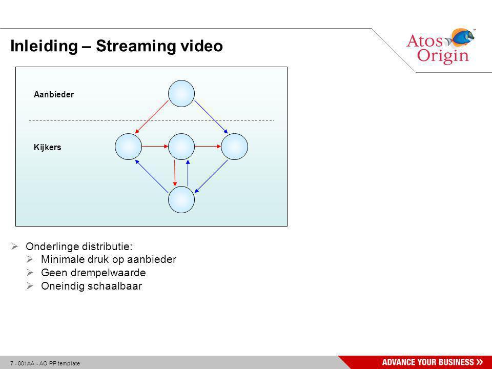 8 - 001AA - AO PP template Inleiding - Tribler  TU Delft  Tribler  Onderlinge distributie  Social Networking