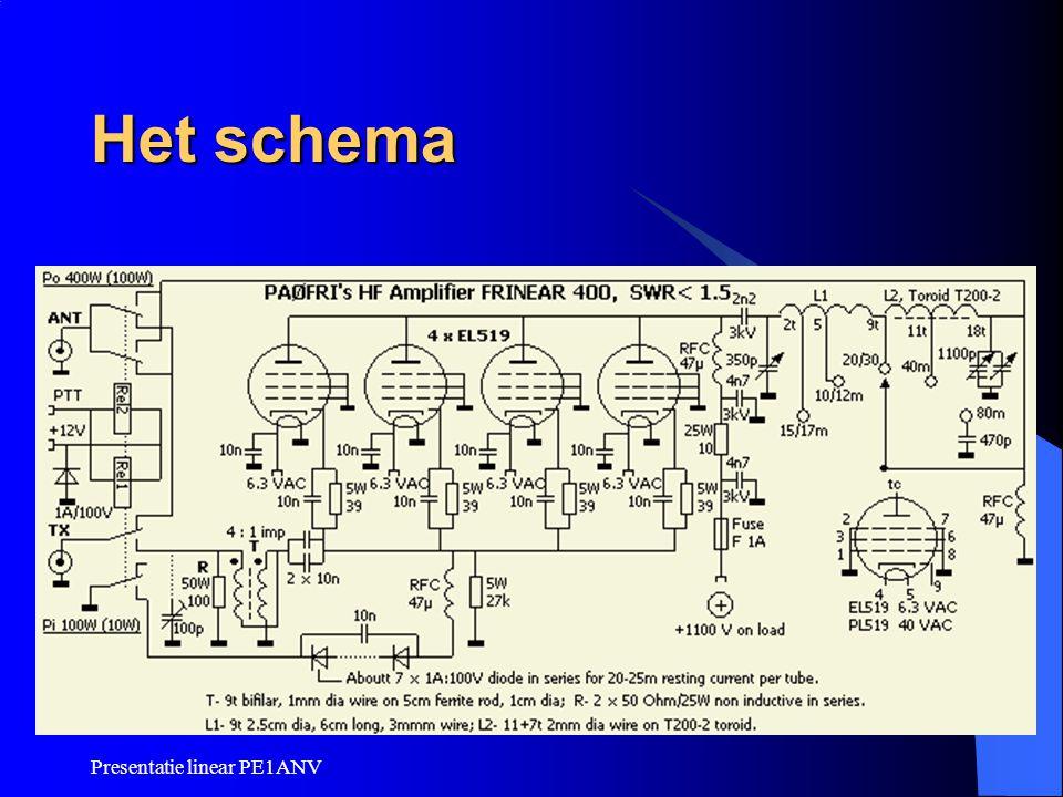 Presentatie linear PE1ANV Het schema