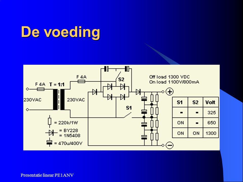 Presentatie linear PE1ANV De voeding