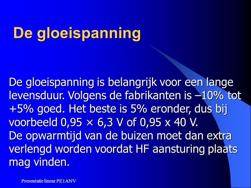 Presentatie linear PE1ANV De gloeispanning De gloeispanning is belangrijk voor een lange levensduur. Volgens de fabrikanten is –10% tot +5% goed. Het