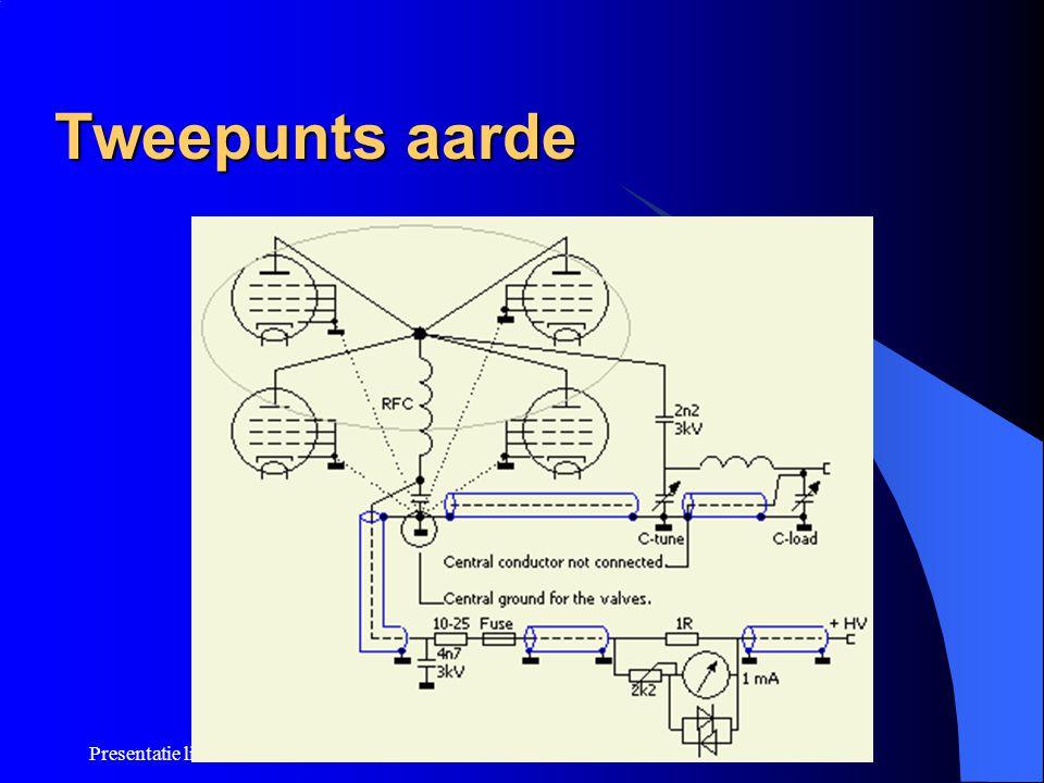 Presentatie linear PE1ANV Tweepunts aarde