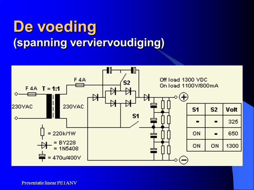 Presentatie linear PE1ANV De voeding (spanning verviervoudiging)