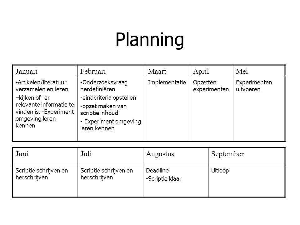 Planning JanuariFebruariMaartAprilMei -Artikelen/literatuur verzamelen en lezen –kijken of er relevante informatie te vinden is. -Experiment omgeving