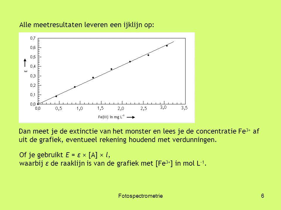 Fotospectrometrie6 Alle meetresultaten leveren een ijklijn op: Dan meet je de extinctie van het monster en lees je de concentratie Fe 3+ af uit de grafiek, eventueel rekening houdend met verdunningen.