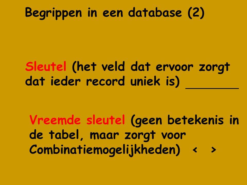 Begrippen in een database (2) Sleutel (het veld dat ervoor zorgt dat ieder record uniek is) Vreemde sleutel (geen betekenis in de tabel, maar zorgt voor Combinatiemogelijkheden)