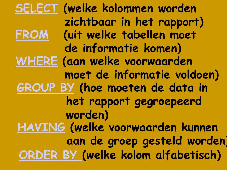 SELECTSELECT (welke kolommen worden zichtbaar in het rapport) FROMFROM (uit welke tabellen moet de informatie komen) WHEREWHERE (aan welke voorwaarden moet de informatie voldoen) GROUP BYGROUP BY (hoe moeten de data in het rapport gegroepeerd worden) HAVINGHAVING (welke voorwaarden kunnen aan de groep gesteld worden) ORDER BY ORDER BY (welke kolom alfabetisch)