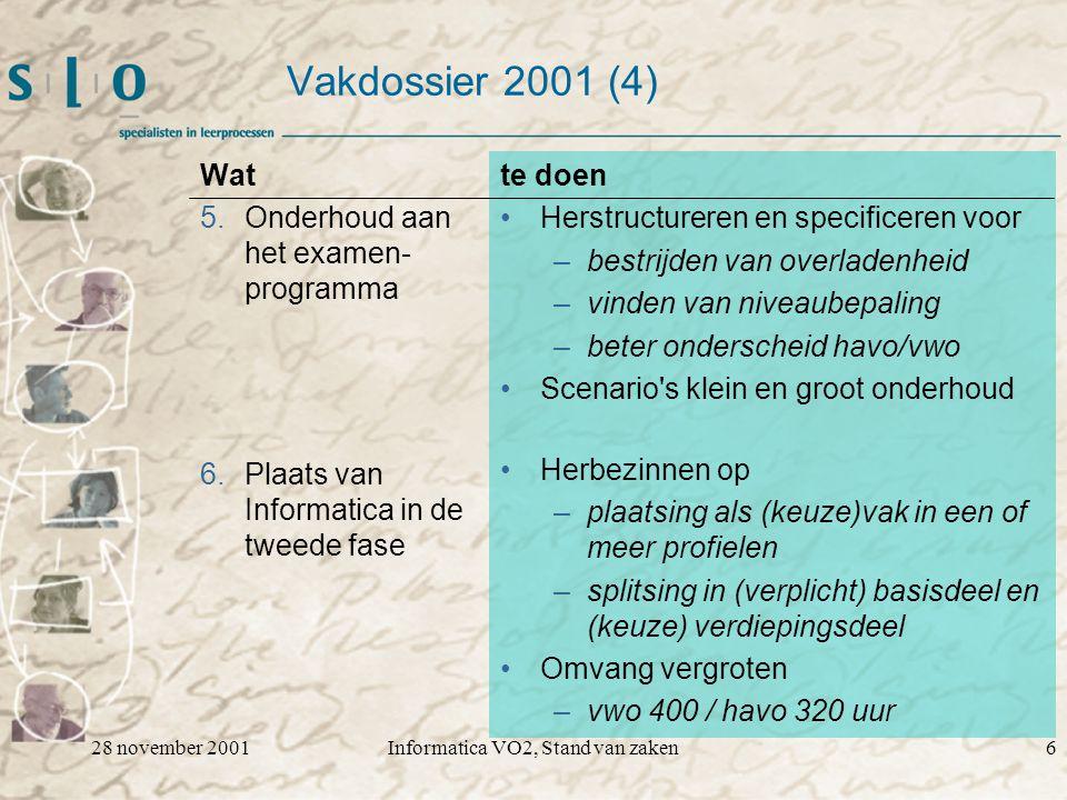28 november 2001Informatica VO2, Stand van zaken6 Vakdossier 2001 (4) Wat 5.Onderhoud aan het examen- programma 6.Plaats van Informatica in de tweede fase te doen Herstructureren en specificeren voor –bestrijden van overladenheid –vinden van niveaubepaling –beter onderscheid havo/vwo Scenario s klein en groot onderhoud Herbezinnen op –plaatsing als (keuze)vak in een of meer profielen –splitsing in (verplicht) basisdeel en (keuze) verdiepingsdeel Omvang vergroten –vwo 400 / havo 320 uur