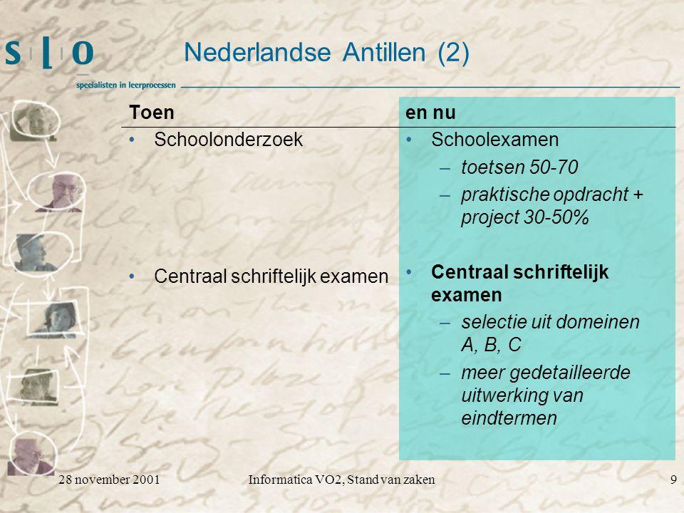 28 november 2001Informatica VO2, Stand van zaken10 Nederlandse Antillen (3) Praktische opdracht is ontwerpopdracht onderzoeksopdracht informatieverwerkings- opdracht beoordelingsopdracht andersoortige opdracht over onderwerpen als informatiemodellering programmeren digitale communicatie digitale informatieverwerking computersystemen en architectuur maatschappelijke aspecten