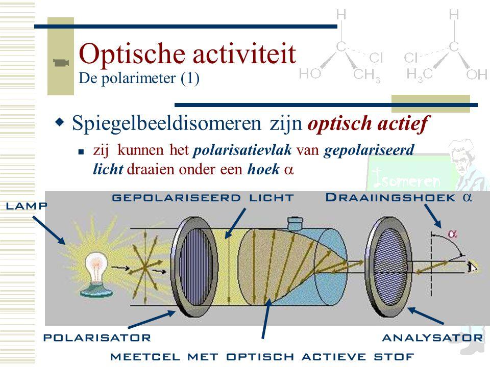 Optische activiteit De polarimeter (1) polarisator meetcel met optisch actieve stof analysator gepolariseerd licht Draaiingshoek  lamp SS piegelbee