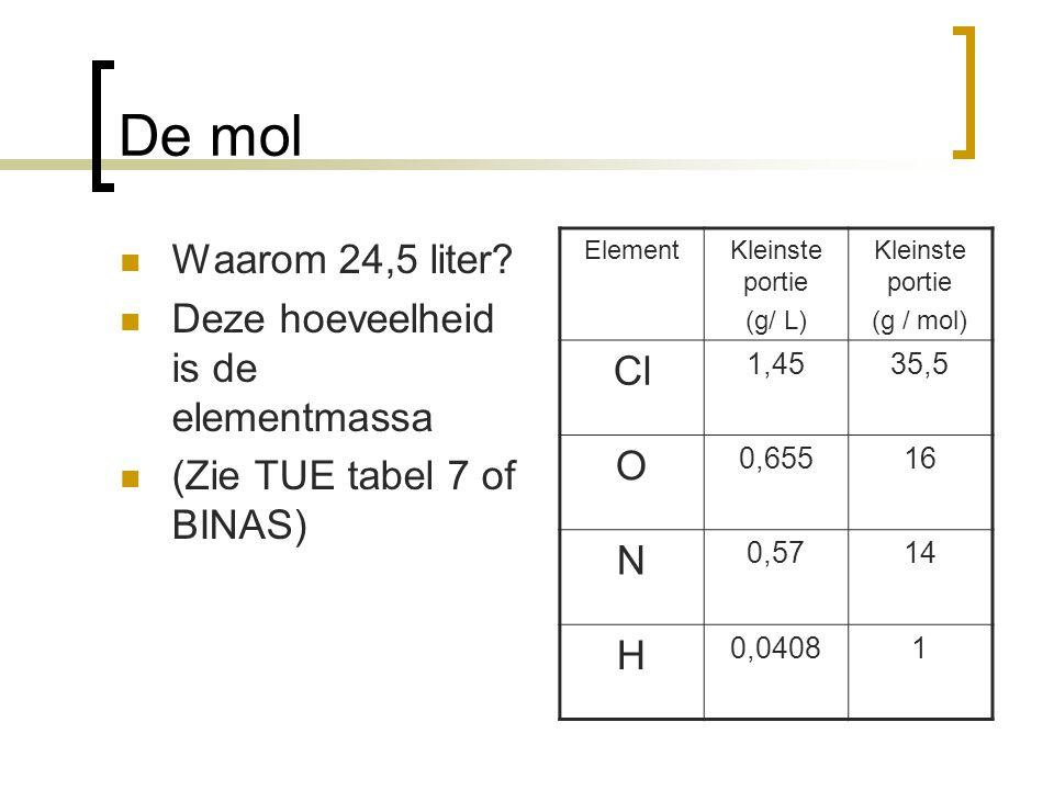 De mol Waarom 24,5 liter? Deze hoeveelheid is de elementmassa (Zie TUE tabel 7 of BINAS) ElementKleinste portie (g/ L) Kleinste portie (g / mol) Cl 1,