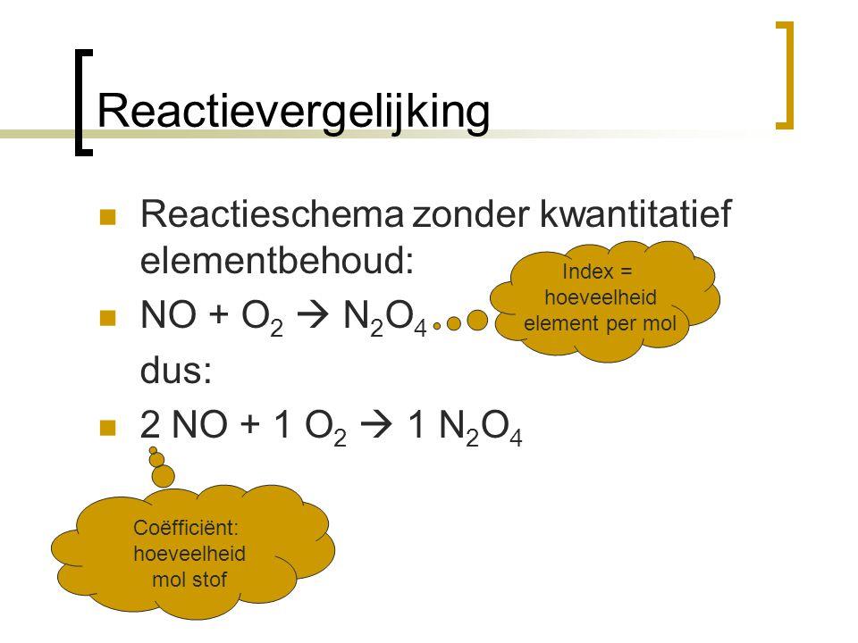Reactievergelijking Reactieschema zonder kwantitatief elementbehoud: NO + O 2  N 2 O 4 dus: 2 NO + 1 O 2  1 N 2 O 4 Index = hoeveelheid element per