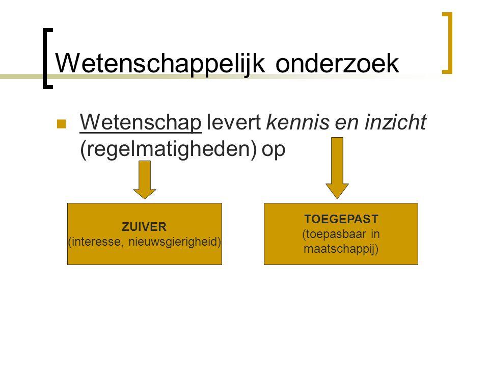 Wetenschappelijk onderzoek Wetenschap levert kennis en inzicht (regelmatigheden) op ZUIVER (interesse, nieuwsgierigheid) TOEGEPAST (toepasbaar in maat