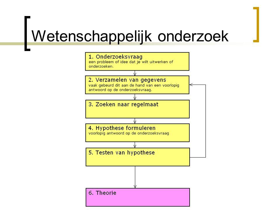 Formules Naamgeving  Triviaal (bijv: chloroform) Kan geen formule afleiden m.b.v.