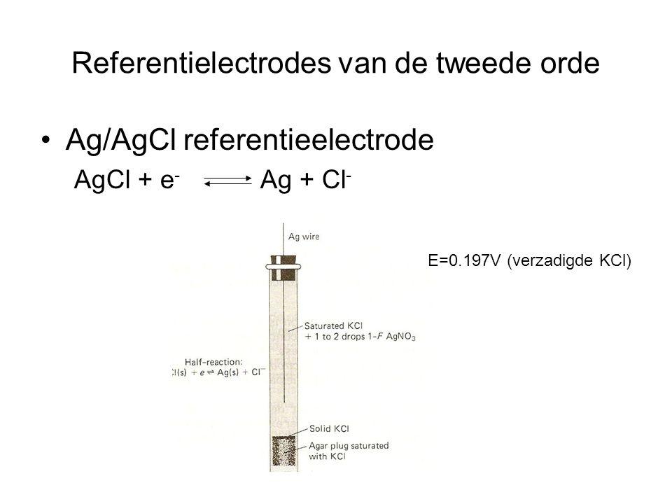 Referentielectrodes van de tweede orde Ag/AgCl referentieelectrode AgCl + e - Ag + Cl - E=0.197V (verzadigde KCl)