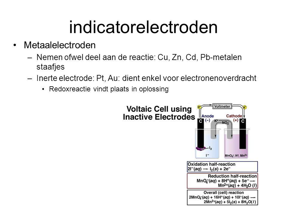 indicatorelectroden Metaalelectroden –Nemen ofwel deel aan de reactie: Cu, Zn, Cd, Pb-metalen staafjes –Inerte electrode: Pt, Au: dient enkel voor electronenoverdracht Redoxreactie vindt plaats in oplossing