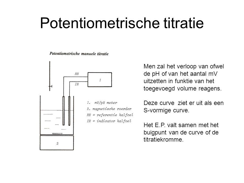Potentiometrische titratie Men zal het verloop van ofwel de pH of van het aantal mV uitzetten in funktie van het toegevoegd volume reagens.