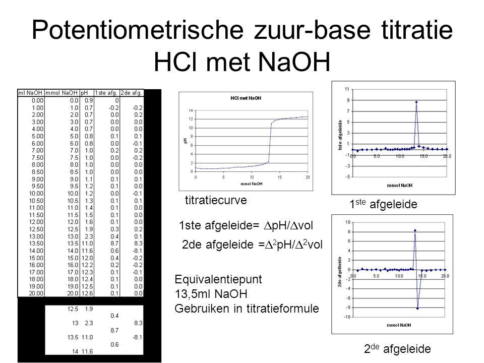 Potentiometrische zuur-base titratie HCl met NaOH titratiecurve 1 ste afgeleide 2 de afgeleide 1ste afgeleide=  pH/  vol 2de afgeleide =   pH/  2 vol Equivalentiepunt 13,5ml NaOH Gebruiken in titratieformule