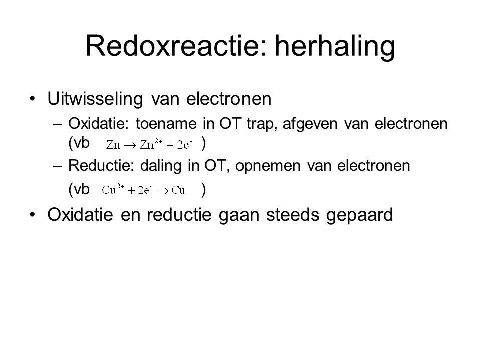 Redoxreactie: herhaling Uitwisseling van electronen –Oxidatie: toename in OT trap, afgeven van electronen (vb ) –Reductie: daling in OT, opnemen van electronen (vb ) Oxidatie en reductie gaan steeds gepaard