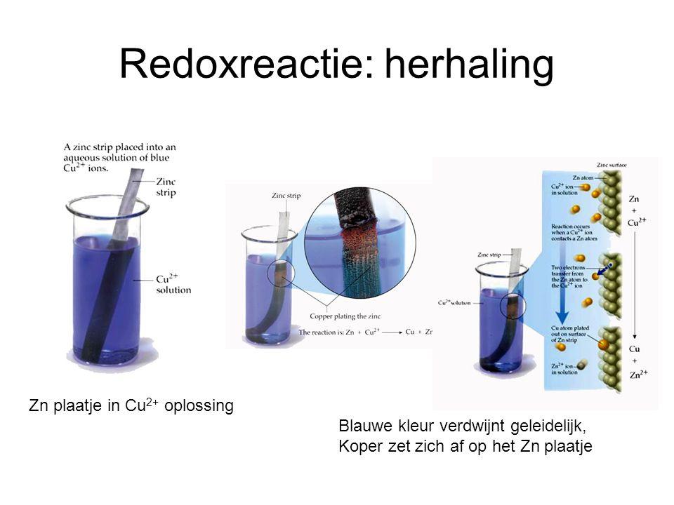 Redoxreactie: herhaling Zn plaatje in Cu 2+ oplossing Blauwe kleur verdwijnt geleidelijk, Koper zet zich af op het Zn plaatje