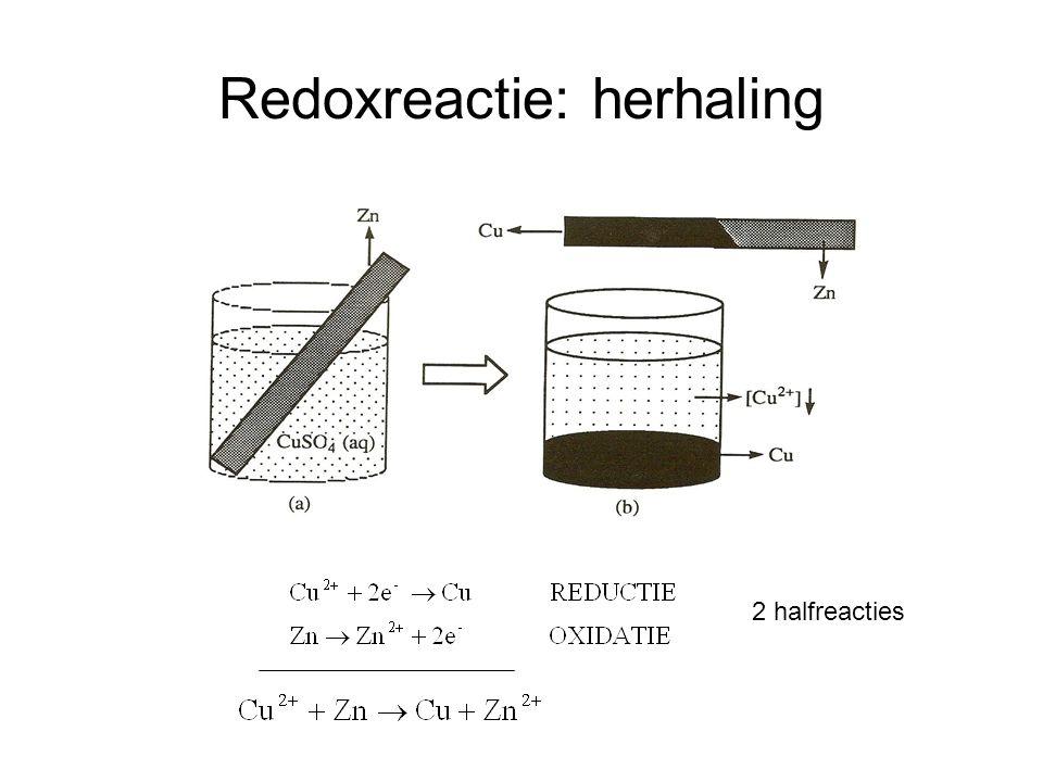 Redoxreactie: herhaling 2 halfreacties