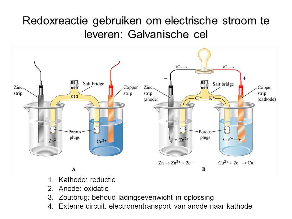 Redoxreactie gebruiken om electrische stroom te leveren: Galvanische cel 1.Kathode: reductie 2.Anode: oxidatie 3.Zoutbrug: behoud ladingsevenwicht in oplossing 4.Externe circuit: electronentransport van anode naar kathode