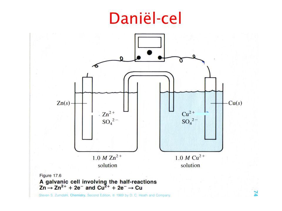 Daniël-cel