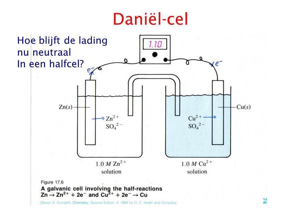Daniël-cel Hoe blijft de lading nu neutraal In een halfcel?