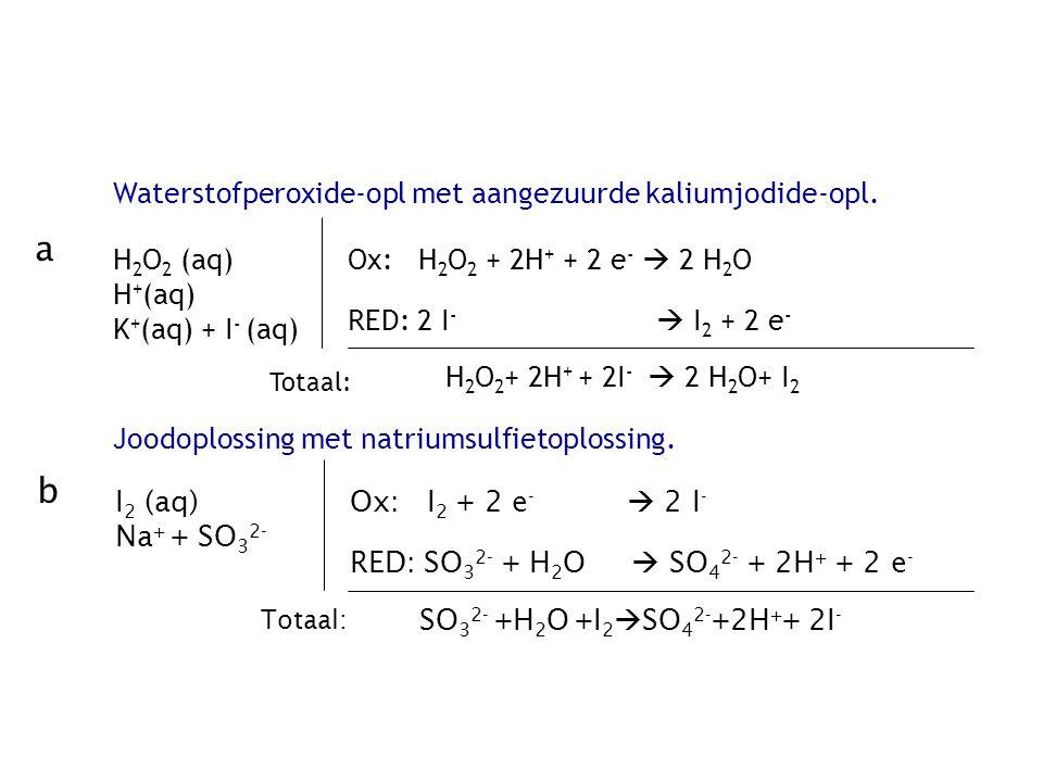 H 2 O 2 (aq) H + (aq) K + (aq) + I - (aq) Ox: H 2 O 2 + 2H + + 2 e -  2 H 2 O RED: 2 I -  I 2 + 2 e - Totaal: H 2 O 2 + 2H + + 2I -  2 H 2 O+ I 2 a I 2 (aq) Na + + SO 3 2- Ox: I 2 + 2 e -  2 I - RED: SO 3 2- + H 2 O  SO 4 2- + 2H + + 2 e - Totaal: SO 3 2- +H 2 O +I 2  SO 4 2- +2H + + 2I - b Waterstofperoxide-opl met aangezuurde kaliumjodide-opl.