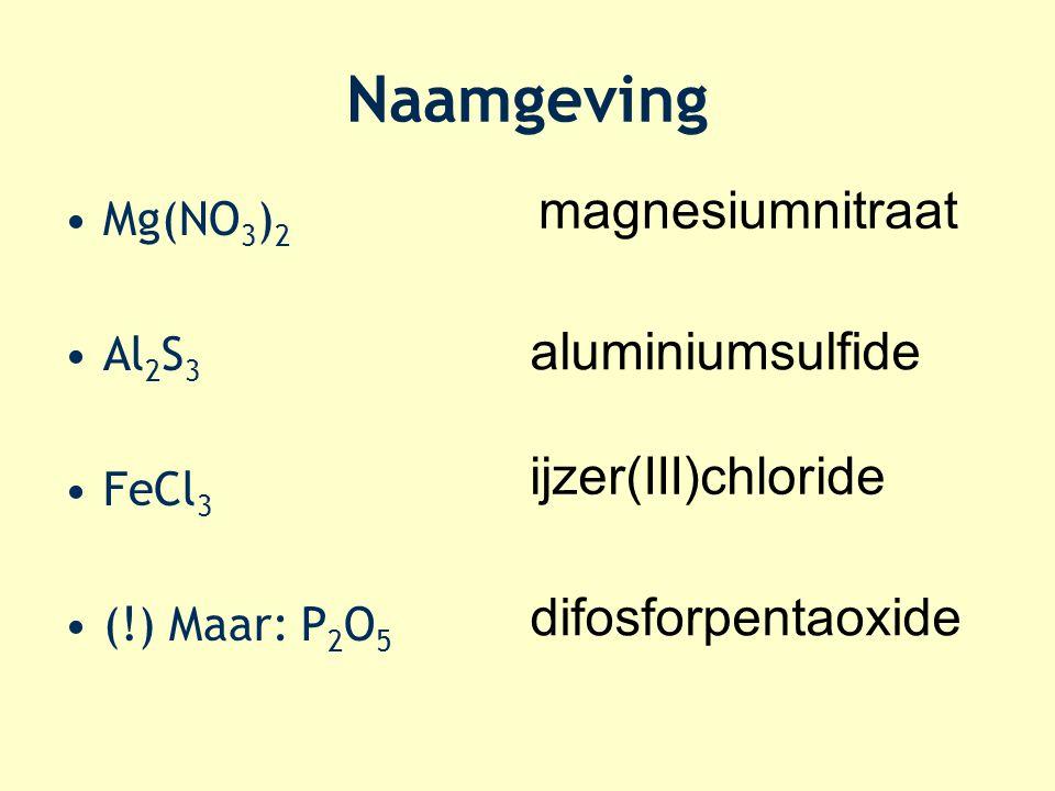 Naamgeving Mg(NO 3 ) 2 Al 2 S 3 FeCl 3 (!) Maar: P 2 O 5 magnesiumnitraat aluminiumsulfide ijzer(III)chloride difosforpentaoxide