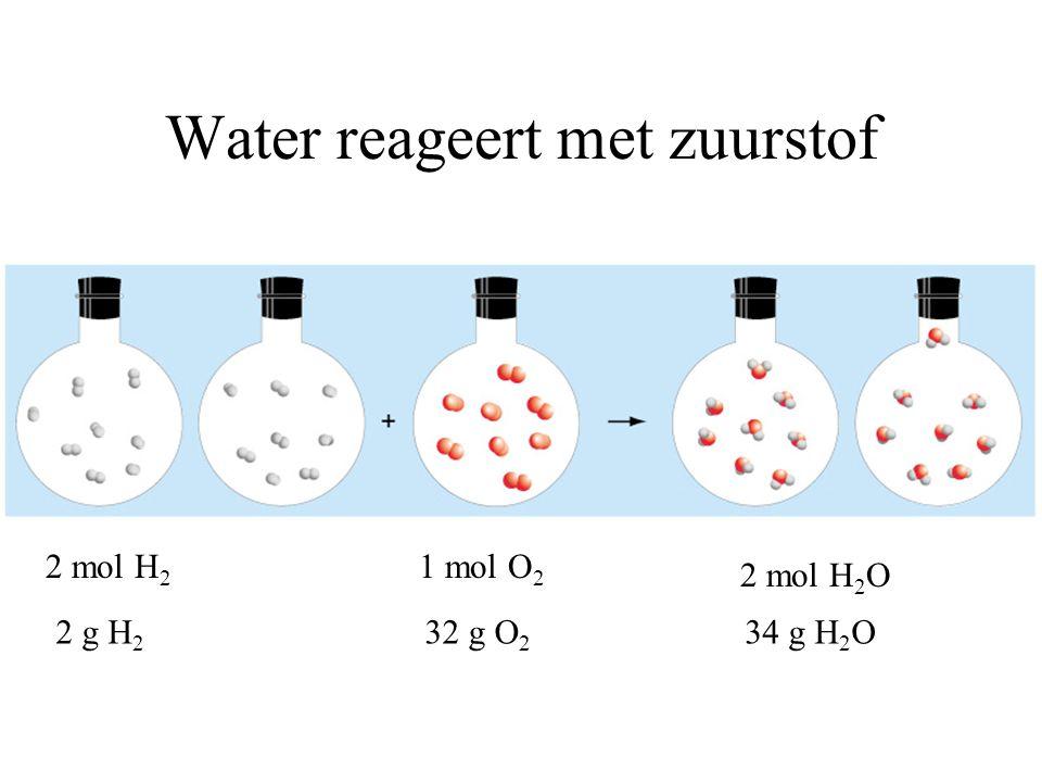 molairvolume 22,4 dm 3 is het molair volume bij standaard temperatuur en druk. Dat betekend dat 6,02x10 23 deeltjes een volume van 22,4 dm 3 in nemen