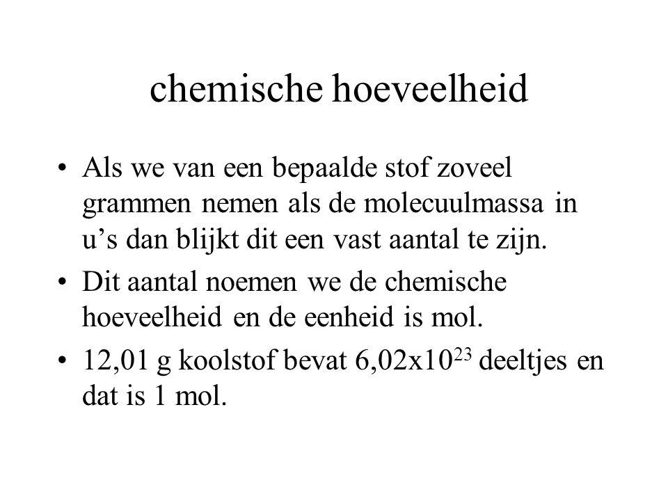 molecuulmassa een onbenoemd getal dat de verhouding weergeeft van de molecuulmassa tot de atoommassa- eenheid(u). De molecuulmassa wordt berekend door