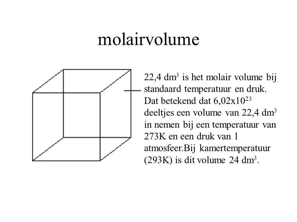 molairvolume 22,4 dm 3 is het molair volume bij standaard temperatuur en druk.