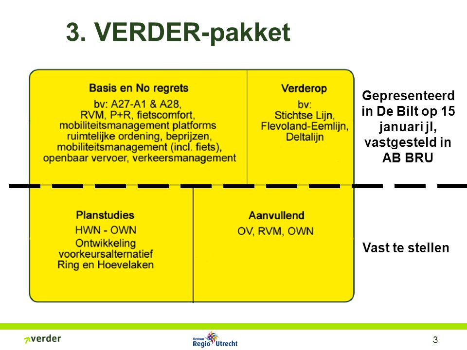 3 3. VERDER-pakket Gepresenteerd in De Bilt op 15 januari jl, vastgesteld in AB BRU Vast te stellen