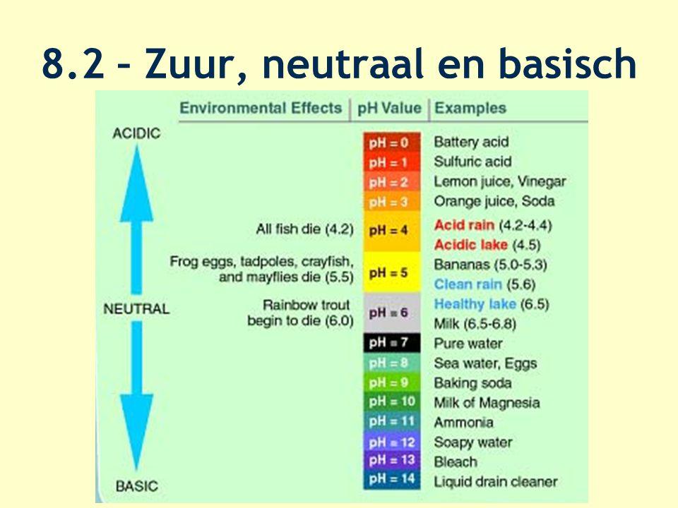 8.6 – enkele berekeningen pH = -log[H + ] Dus als ik die weet… Gegeven: pH(HNO 3 ) = 1,30 [H + ] = 10 -pH = 10 -1,30 = 0,05 mol/L Maar ik heb 50 mL dus 0,05 x 0,050 = 0,0025 mol H + Die 0,0025 mol H + doe ik in 1 L water Dus nieuwe [H + ] = 0,0025 mol/L Dus pH = -log[H + ] = -log(0,0025) = 2,6