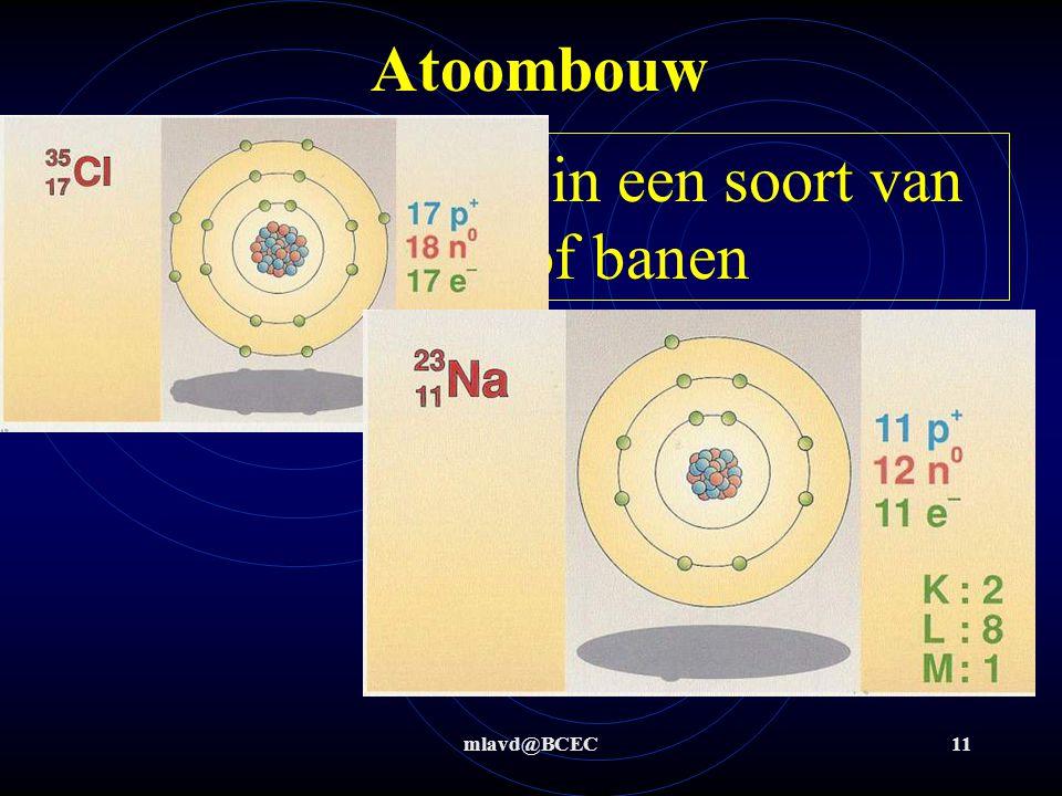 mlavd@BCEC10 Atoombouw: p, e, n Geef de samenstelling in p +, n 0 en e - van de volgende atomen 39 19 K 19 K  19 p en 19 e 209 80 Hg 209 Hg  80 p en