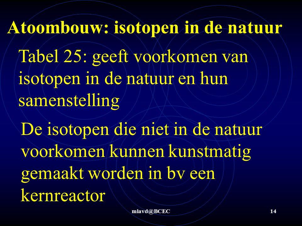 mlavd@BCEC13 Atoombouw: isotopen Er bestaan verschillende 'vormen' van de zelfde atomen. Verschil: het aantal neutronen in de kern Gelijk: het aantal