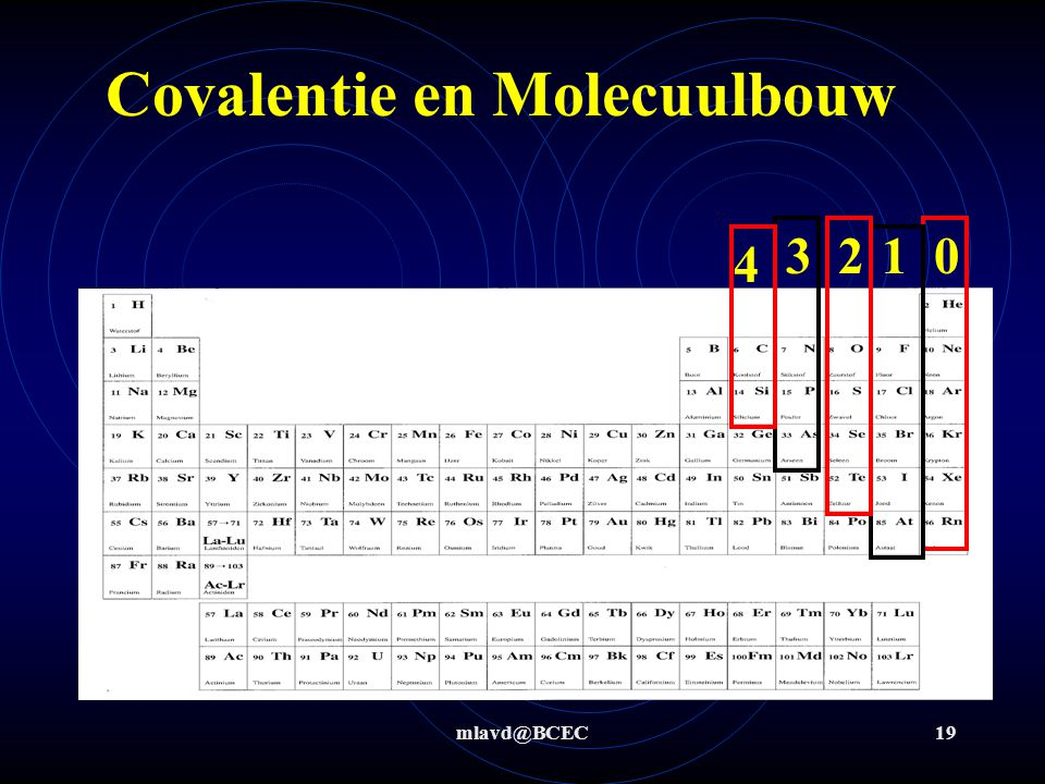 mlavd@BCEC18 Covalentie en Molecuulbouw De niet metaal elementen vormen bindingen tussen de atomen. Het aantal bindingen van deze elementen is (meesta