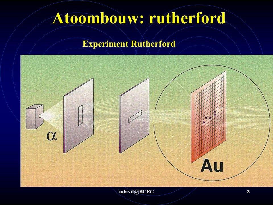 mlavd@BCEC13 Atoombouw: isotopen Er bestaan verschillende 'vormen' van de zelfde atomen.