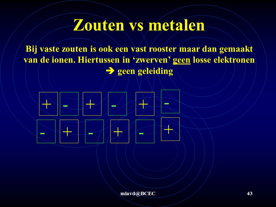 mlavd@BCEC42 Metalen Bij metalen is een rooster gemaakt van de atomen. Hiertussen in 'zwerven' losse elektronen die voor de geleiding zorgen. e-e- e-e
