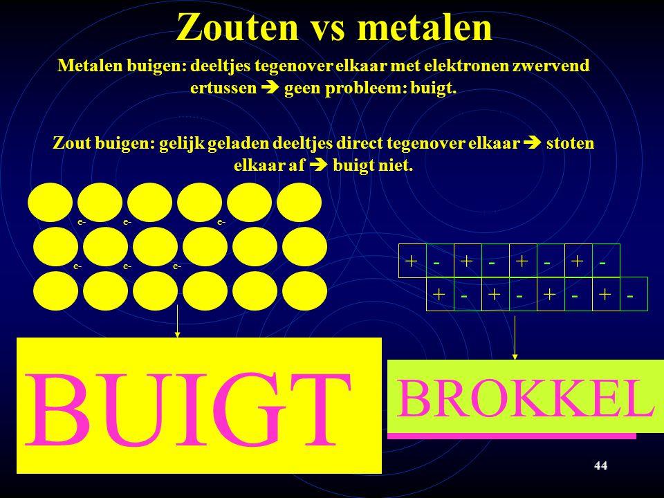 mlavd@BCEC43 Zouten vs metalen Bij vaste zouten is ook een vast rooster maar dan gemaakt van de ionen. Hiertussen in 'zwerven' geen losse elektronen 