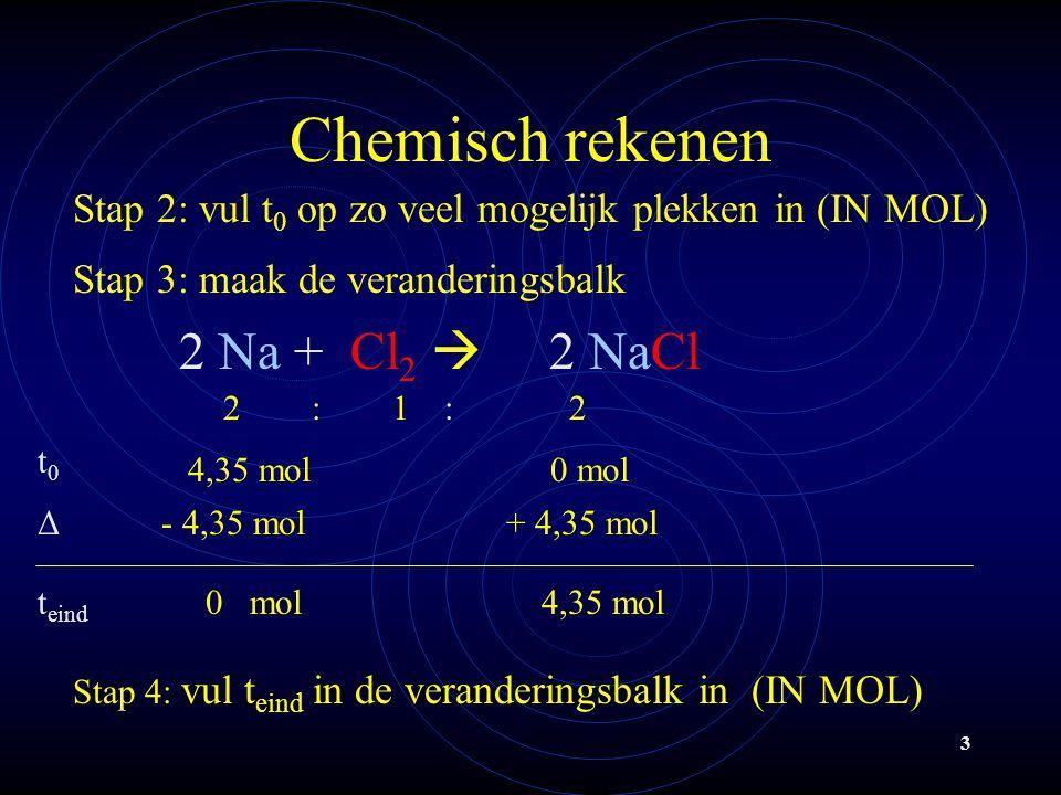 3 Chemisch rekenen Stap 2: vul t 0 op zo veel mogelijk plekken in (IN MOL) 2 Na + Cl 2  2 NaCl Stap 4: vul t eind in de veranderingsbalk in (IN MOL)