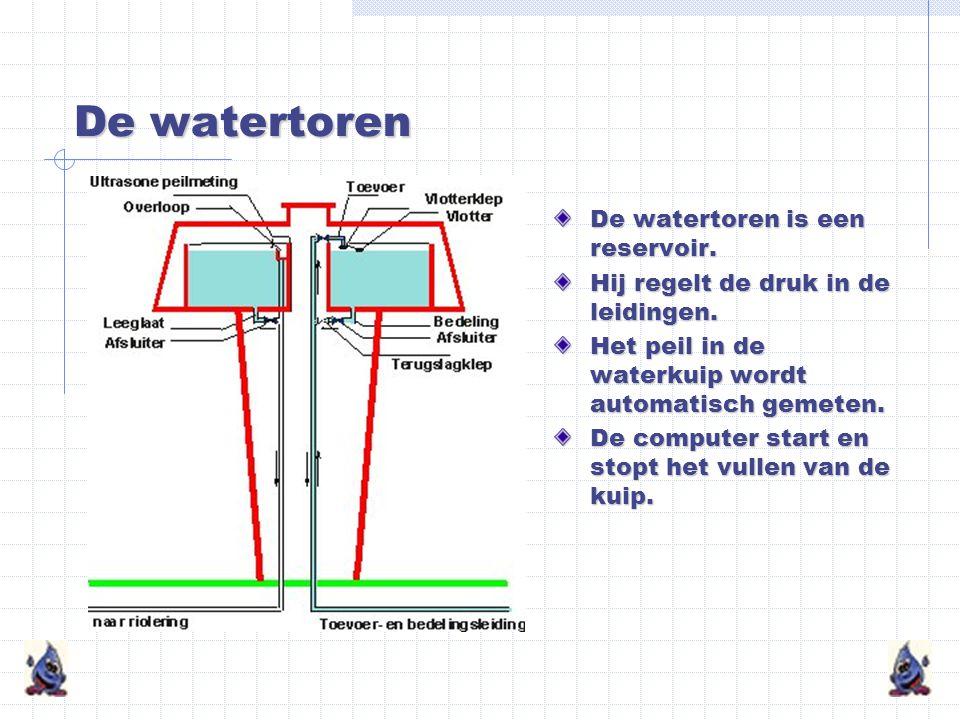 De hogedrukpompen De hogedrukpompen stuwen het water naar de watertorens en naar de klanten. Deze pompen worden gestuurd door de peilmeting in de wate